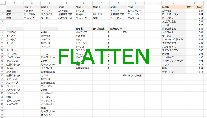 googlespreadsheet_flatten_topimage