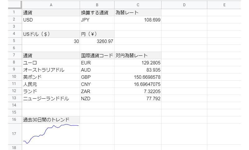 googlespreadsheet_goglefinance_currency_topimage